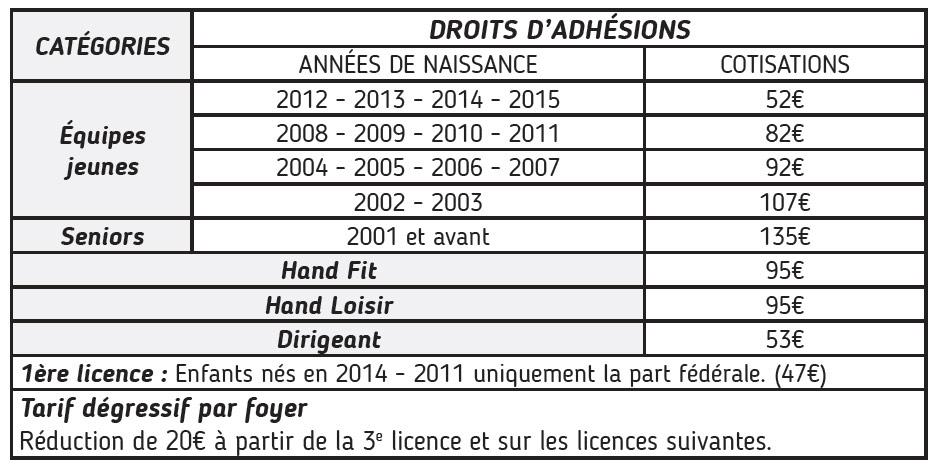 s'inscrire licence au pouzaiges vendee handball