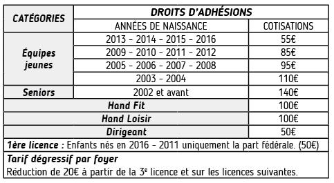 inscription tarif licence pouzauges vendée handball