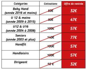 Tarifs de licences du Pouzauges VendéeHandball