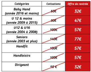 tarif licences pouzauges vendee handball